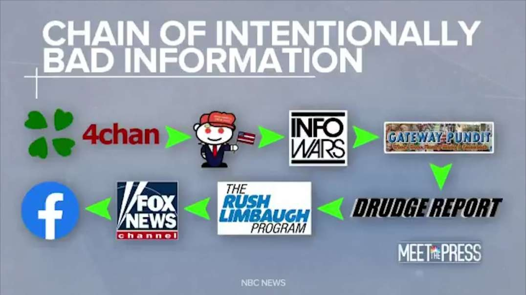 After A Year Of Lies, Mistakes, And Failure, MSM Blames Infowars