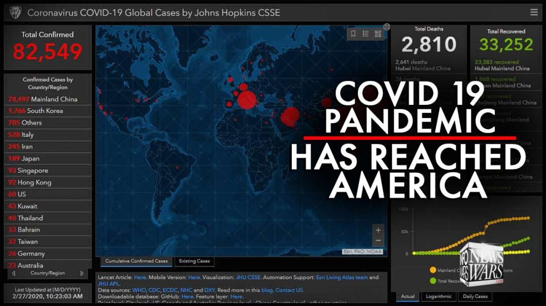 Covid-19 Pandemic Has Reached America