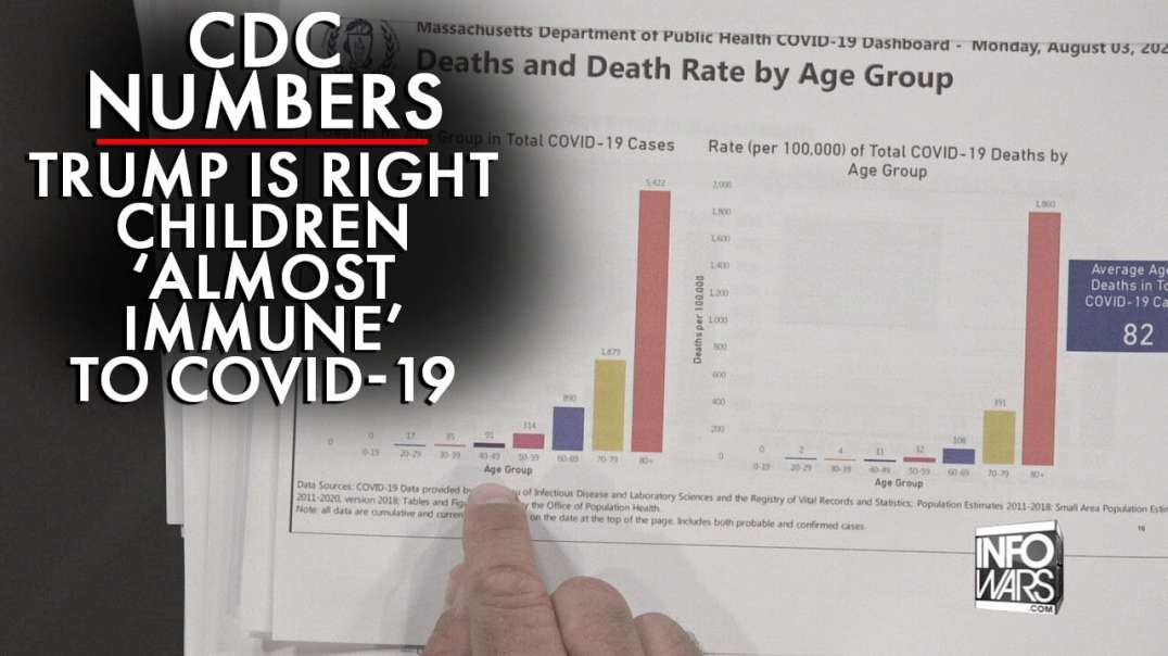 CDC Numbers Show Trump Is Right
